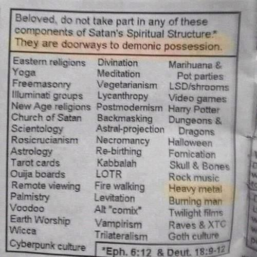 Doorways to demon possession