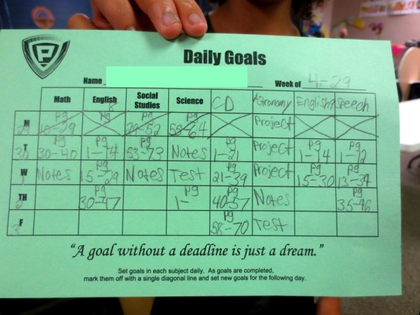 ResponsiveEd goal card